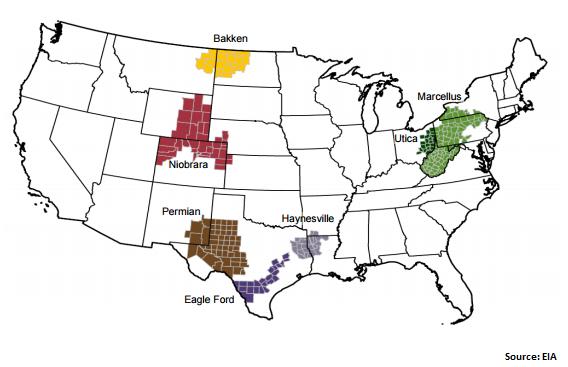 Oil Production in Seven Key Regions - July