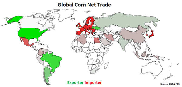 Global Corn Net Trade - Aug