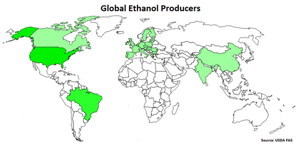 Global Ethanol Producers - Aug