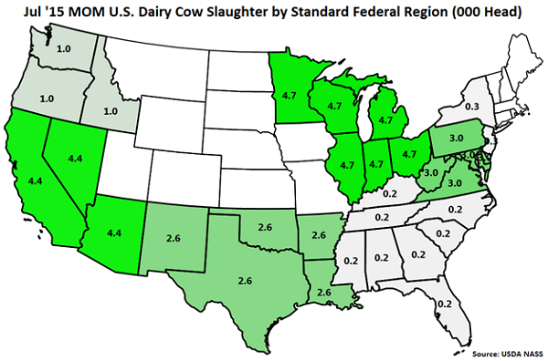 Jul '15 MOM US Dairy Cow Slaughter by Standard Federal Region - Aug
