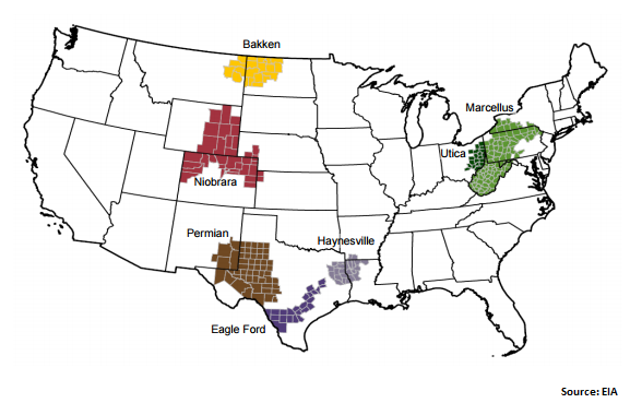 Oil Production in Seven Key Regions - Aug