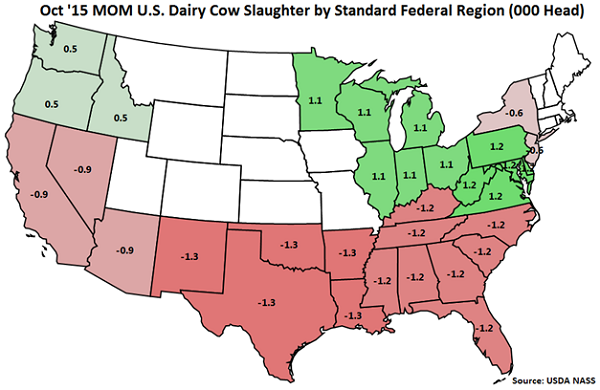 Oct 15 MOM US Dairy Cow Slaughter by Standard Federal Region - Nov